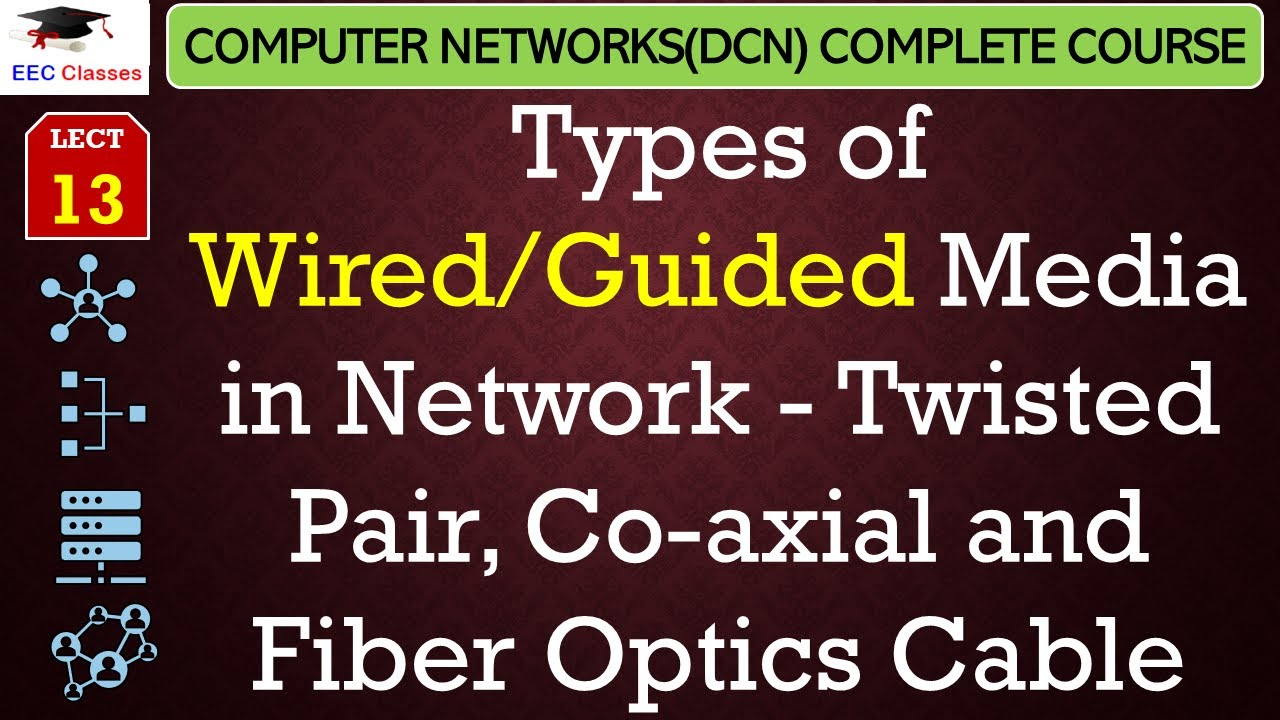 Types of Wired/Guided Media in Network - Twisted Pair, Co-axial and ...