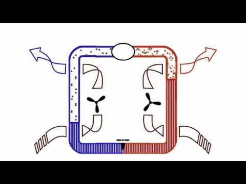 How Air Conditioning Works Animation Part 1 Of 3 Youtube