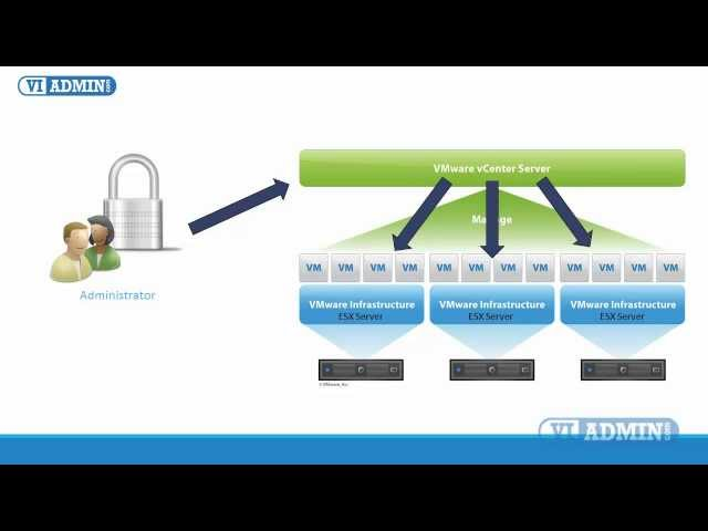VMWare Training 01-05: Connecting to VMWare ESXi Server
