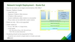 Vbrownbag Vrealize Network Insight Deep Dive With Sean O'dell  @theseanodell