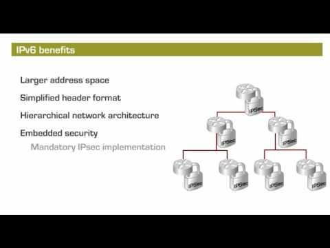 short introduction to ipv6