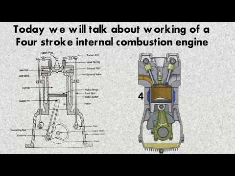 Working of four stroke petrol engine in Hindi
