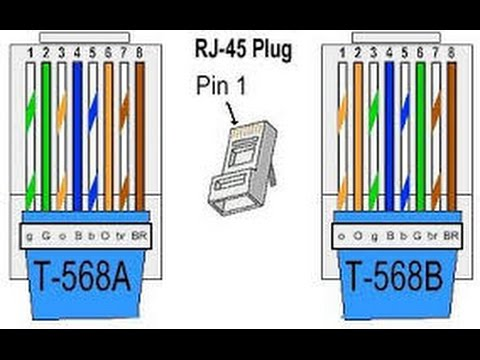 cat6 rj45 wiring diagram stihl ms 210 parts cabo de rede 568a - youtube