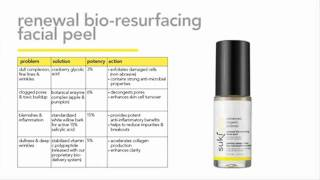 Suki Renewal Bio-resurfacing Facial Peel at Simpateco
