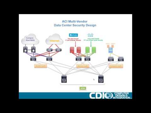 Part One: Cisco ACI Design and Deployment Session - Multi-Vendor Internet Edge