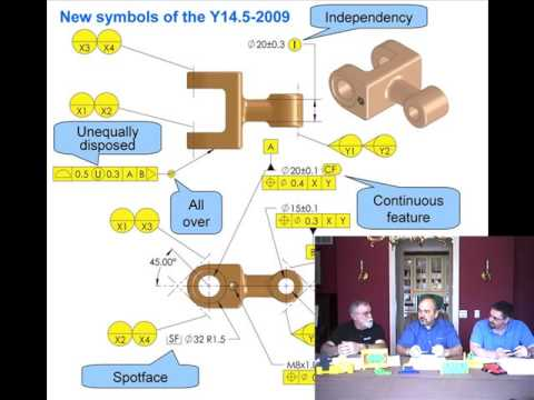 Asme Y14 5 2009 Standard Youtube