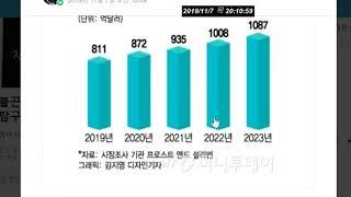 유료 방송 일시 공개 [불끈봉 시사 및 종목탐구] 미중…