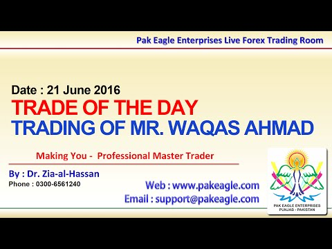 21June16 - Today's Trading Overview - Free Urdu Hindi Trading Analysis And Training In Pakistan
