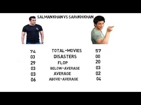 Thumbnail: SALMAN VS SHAHRUKH comparison