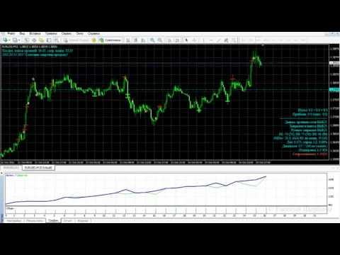 Советник форекс maximus v11 прогноз роста валют