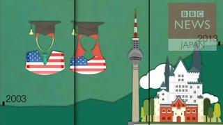 【BBC】留学生も学費タダ ドイツに大挙するアメリカ学生