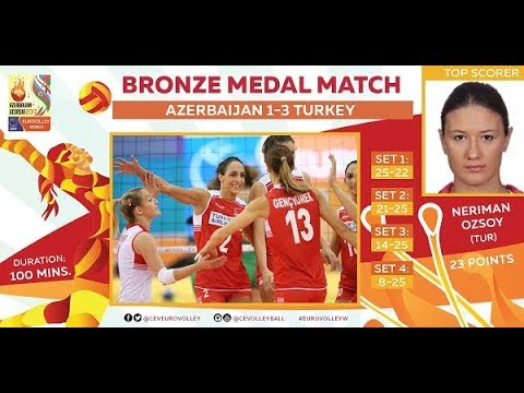 Azerbaijan vs Turkey - 1:3  | Volleyball European Championship (Women) - 01/10/2017