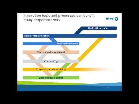 HYPE Webinar: Sustainability in Innovation Management