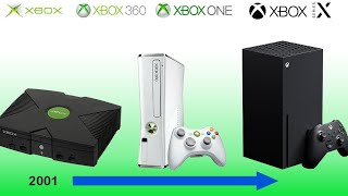Xbox Console Timeline