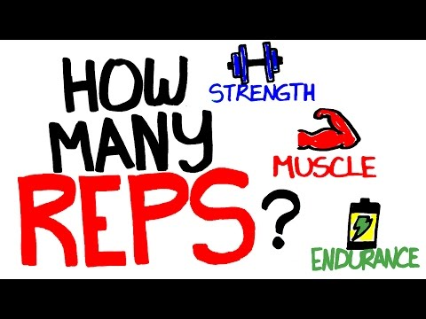 How Many Reps Should You Do To Build Muscle? How to Build Muscle?