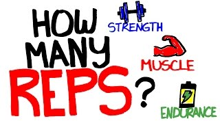 How Many Reps Should You Do To Build Muscle?