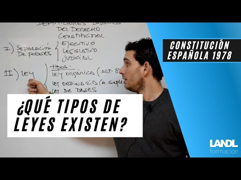 Tipos de leyes. Esquema Constitución Española para opositores.