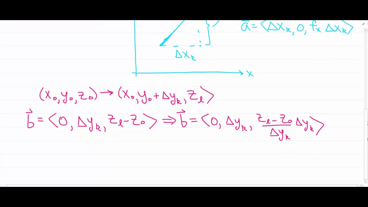 Surface Area With Double Integral