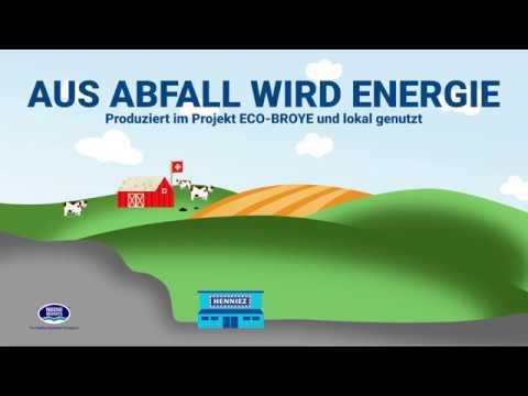 Die Biogasanlage von Henniez (ECO-Broye)
