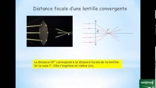 La distance focale d