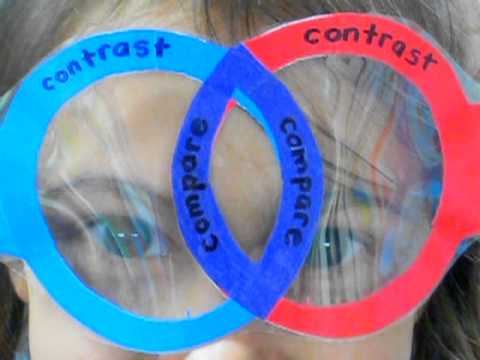 reading-comprehension-strategies:-compare-and-contrast
