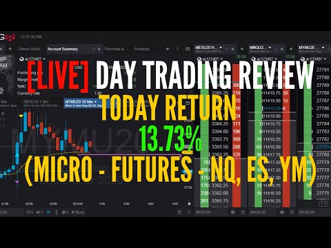 [LIVE TRADING & REVIEW] 19th August 2020 – NQ (Nasdaq), ES (S&P 500), YM (Dow) , CL, NG (Henry Hub)