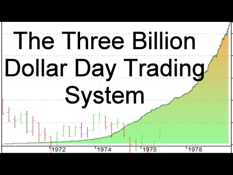 The Three Billion Dollar Day Trading System Revealed and Tested