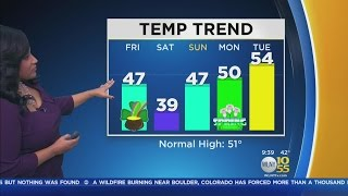 Warm Temps As Spring Starts Monday