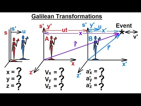 Physics - Special Relativity (17 of 43) Galilean Transformation