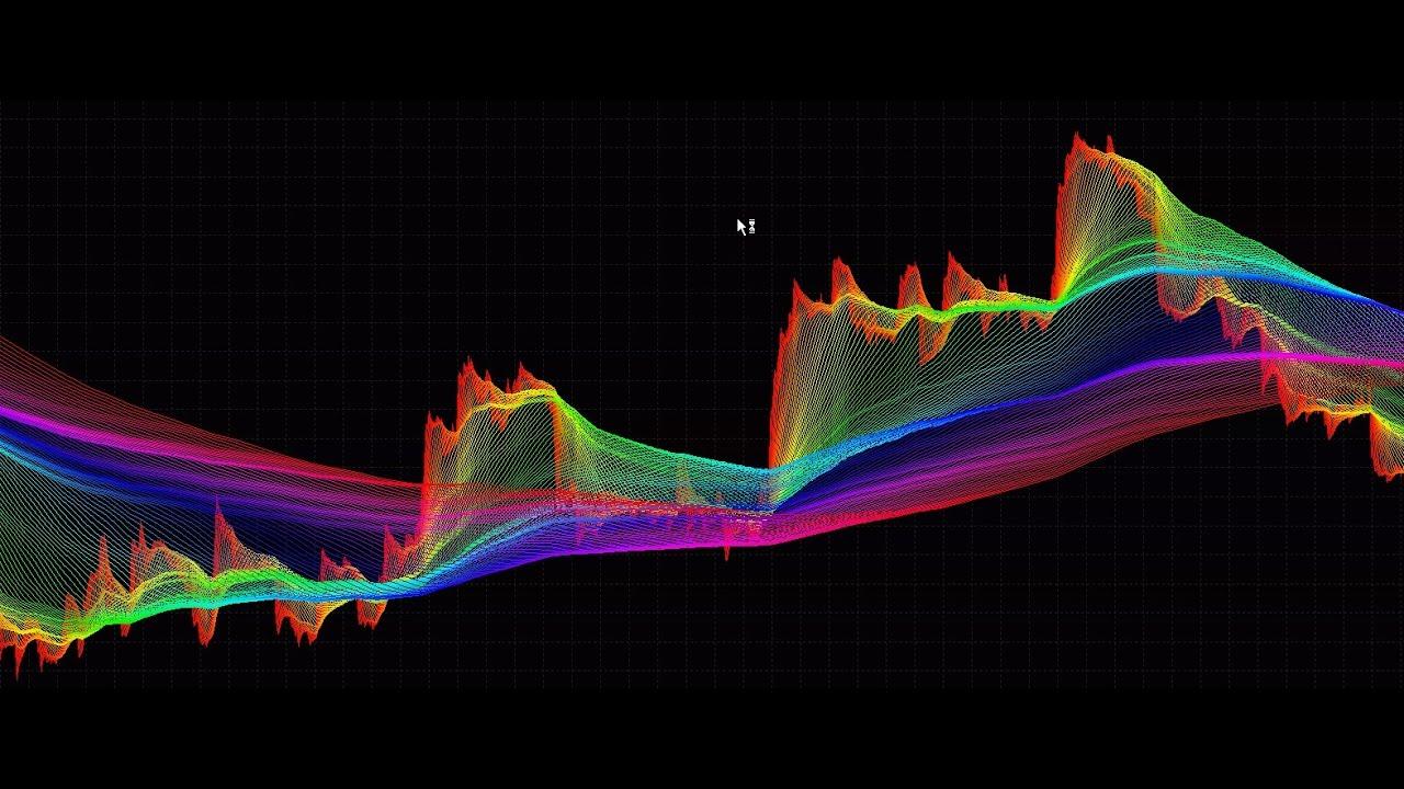 сфере картинки со спектрами абрикосы самом деле