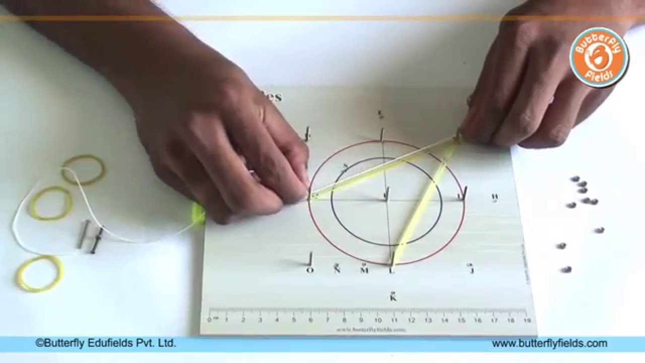 worksheet Working With The Properties Of Mathematics geometry board to understand properties of circle math projects butterfly fields youtube