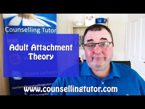 Attachment Theory - How childhood attachments influence adult relationships - John Bowlby