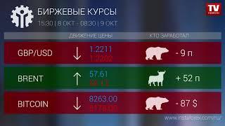 InstaForex tv news: Кто заработал на Форекс 09.10.2019 9:30