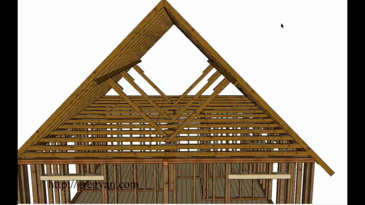 What is a roof purlin house framing and construction for House roof construction