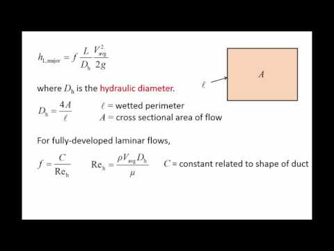 Fluid Mechanics: Topic 8.6.3 - Major losses in non-circular ducts