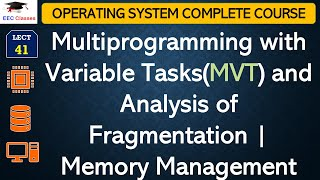 Multiprogramming with Variable TasksMVT with Analysis of Fragmentation