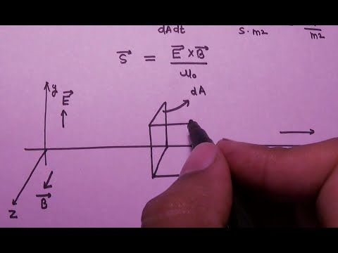 Poynting Vector - Propagation of energy in Electromagnetic wave