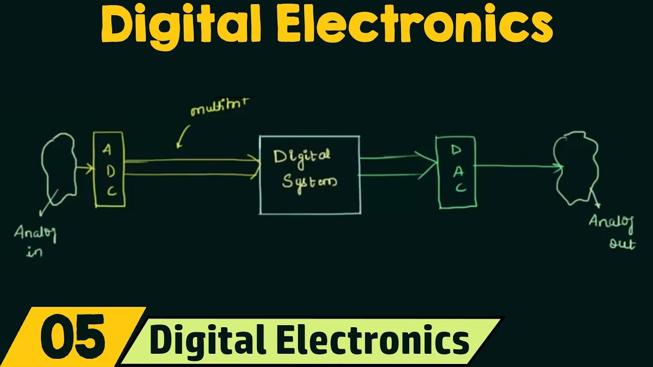 Introduction To Digital Electronics Youtube