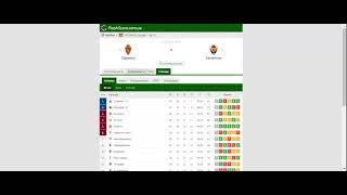Обзор голов на Футбол и Прогноз на матч Реал Сарагоса Кастельон 20 05 2021 встреча первого