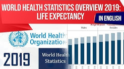 World Health Statistics Overview 2019 report on Life Expectancy, All key highlights of WHO report