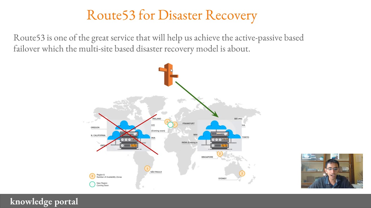 Route53 failover demo aws certified solutions architect route53 failover demo aws certified solutions architect professional 2018 xflitez Gallery