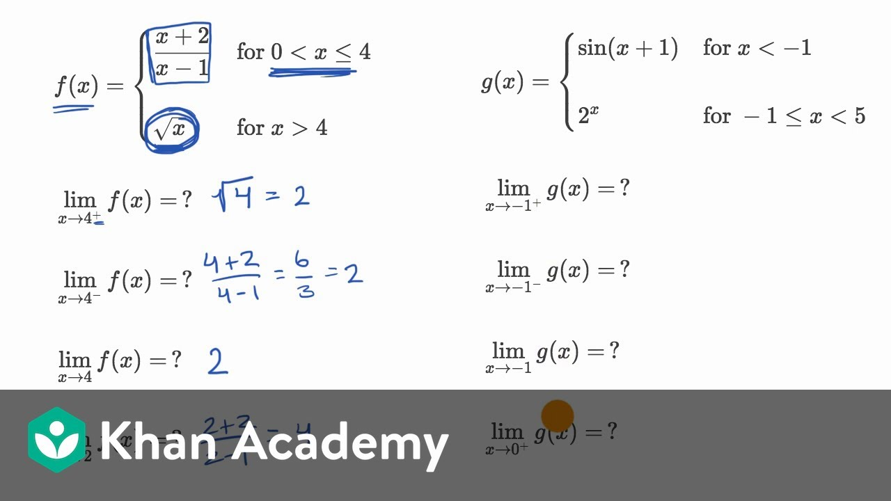 Limits of piecewise functions (video) | Khan Academy