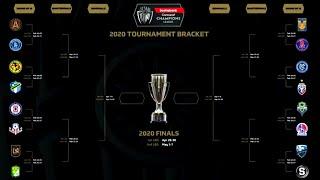 ASÍ se JUGARÁN los OCTAVOS DE FINAL de la LIGA DE CAMPEONES CONCACAF 2020