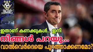 Ernesto valverde's future as fc barcelona coach : an analysis (malayalam)