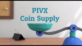 PIVX Coin Supply