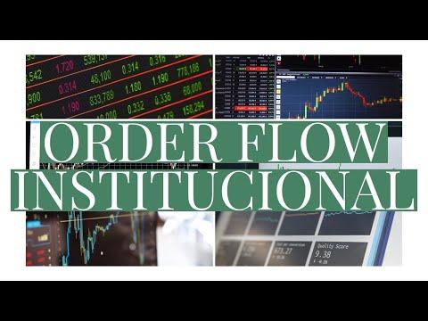 ¿Cómo hacen trading los bancos? Order Flow Institucional - IPDA PARTE 1