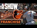 MLB The Show 19 (PS4) Orioles Franchise Season 2023 WS Game 3 vs Nationals - Hall of Fame Difficulty