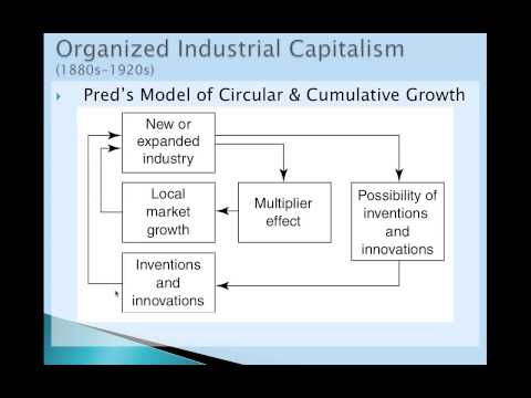 Circular & Cumulative Urban Development Organized Industrial Period