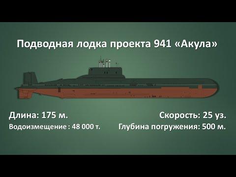 Крупнотоннажные атомные подводные лодки