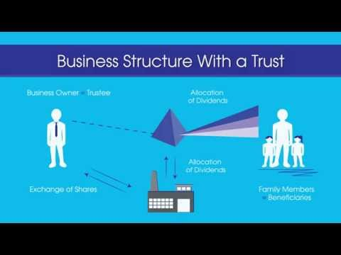 Trust Planning for Private Business Owners
